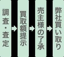 fudosan_p04